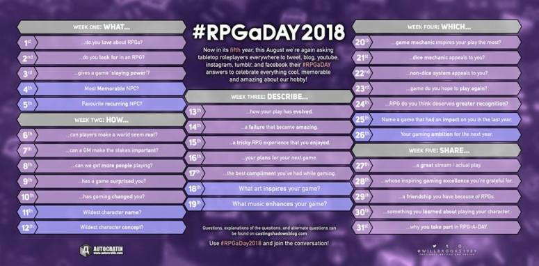 RPG a Day 2018